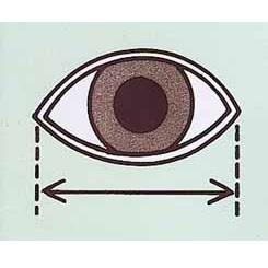 How to Size an Eye